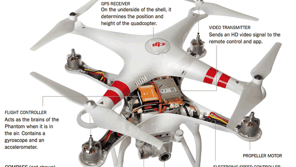 681fa91c957db05dbc2eb621b34a0b7f a teardown of the phantom 2 vision plus drone from dji dji phantom 2 wiring diagram at readyjetset.co