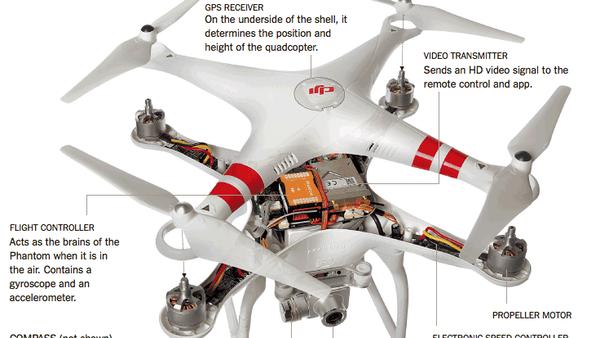 681fa91c957db05dbc2eb621b34a0b7f a teardown of the phantom 2 vision plus drone from dji phantom 2 vision plus camera wiring diagram at eliteediting.co