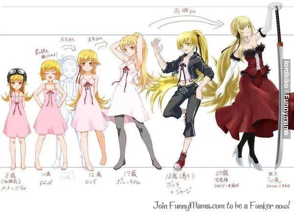 Age And Height Chart