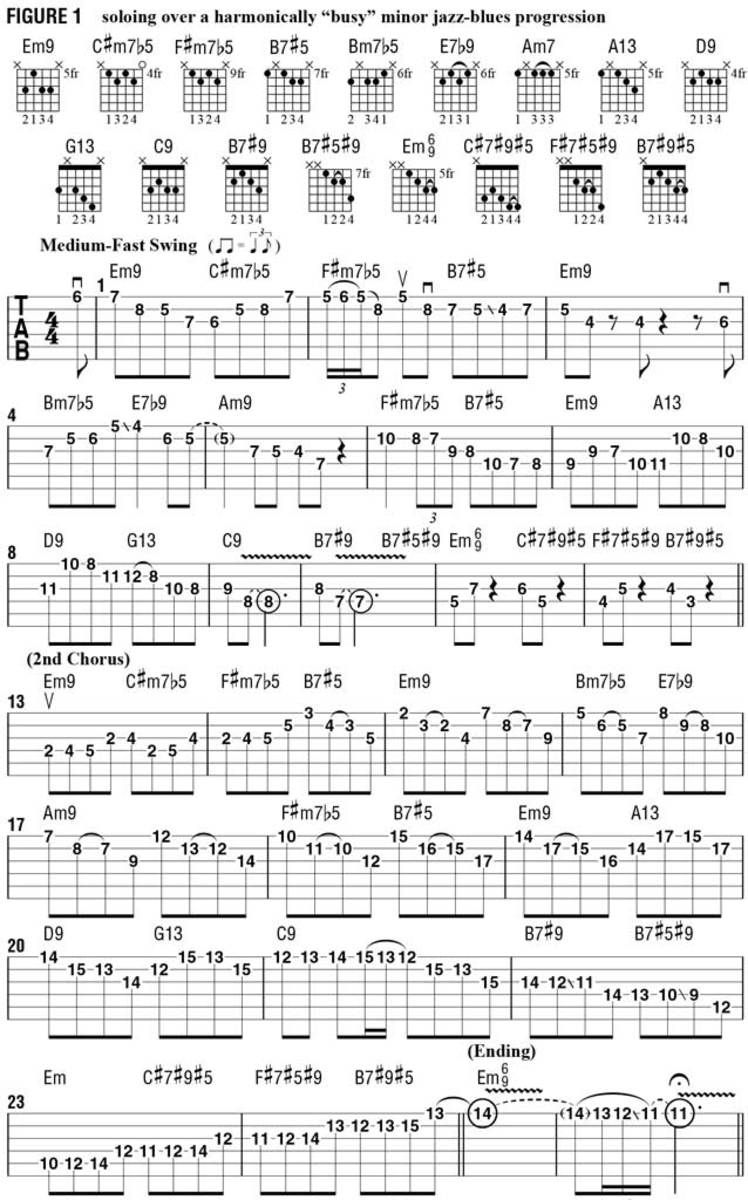 How To Solo Over Busy Chord Changes Guitars Solo Climbing And
