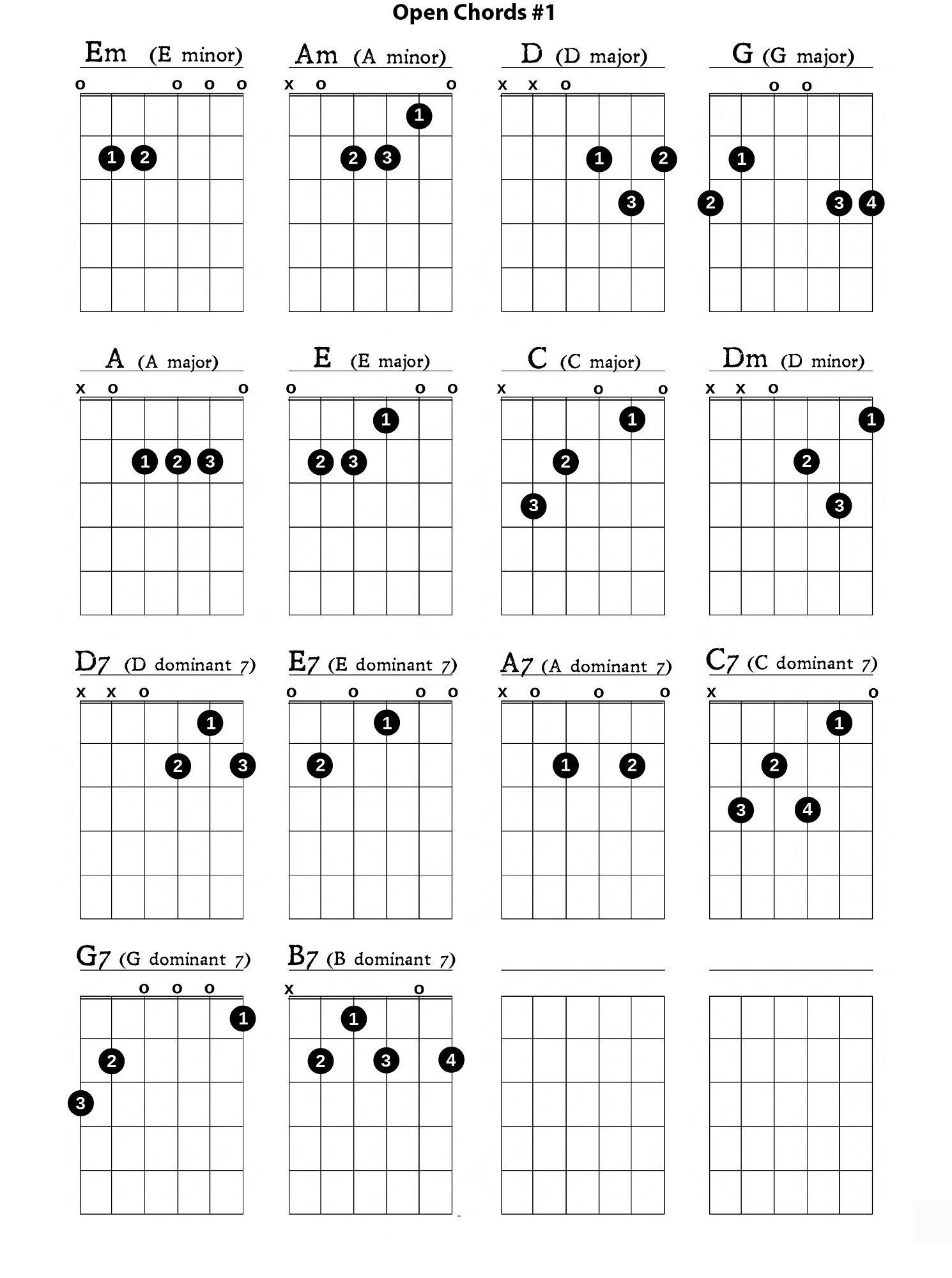 Guitar chords guide sheets guitar chords guitar chord