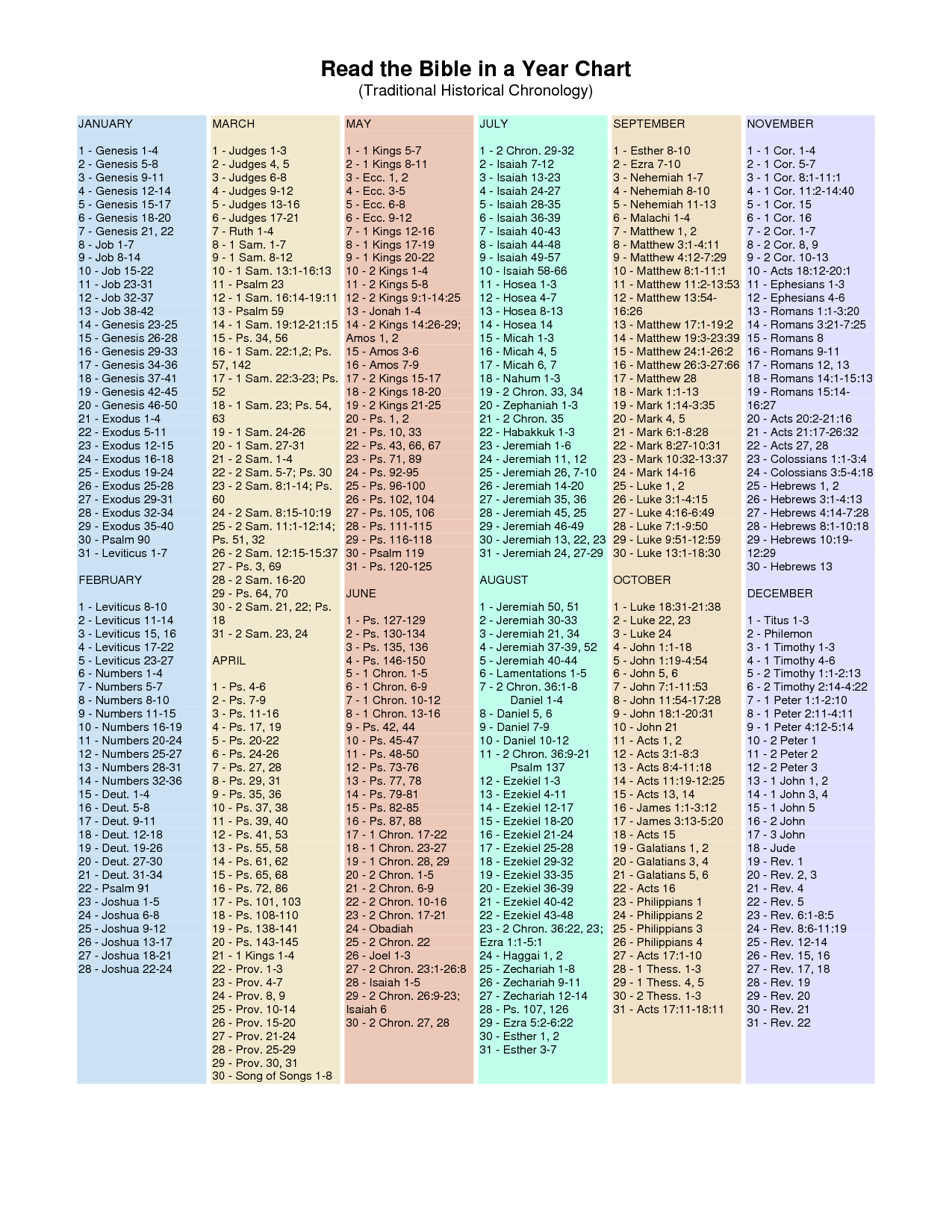 Read The Bible Through In A Year Chart