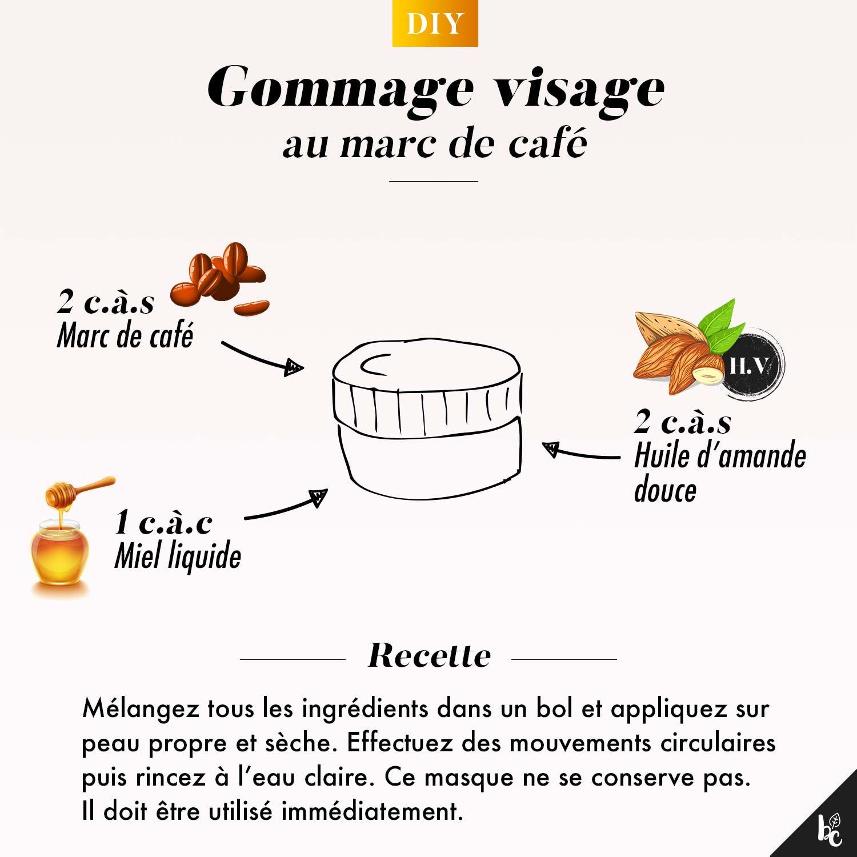 Comment réaliser un gommage au marc de café pour le visage ? - BC | Diy gommage visage, Gommage ...