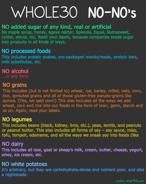 Whole 30 Foods List | Whole30 Allowed Foods List