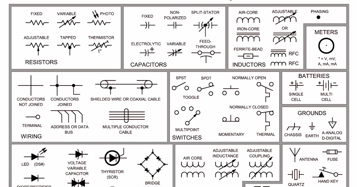 Electrical Schematic Symbols Electrical Symbols Electrical Circuit Symbols Electrical Wiring Diagram