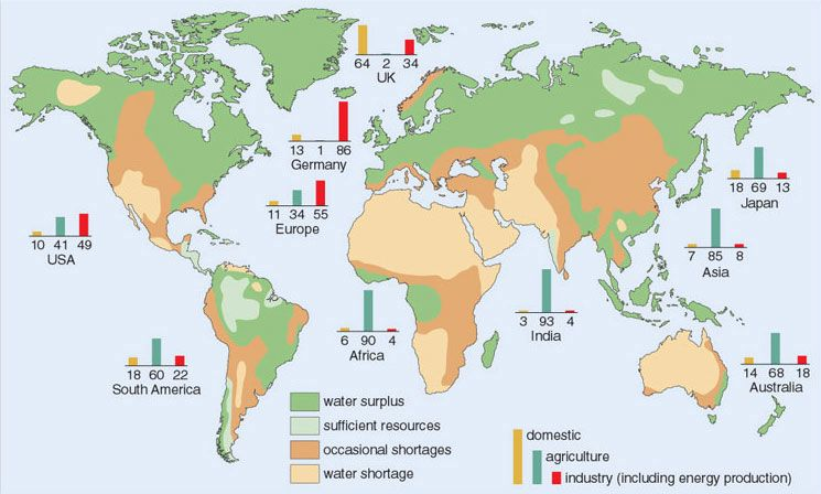 2.4. Water stress in the present climate, at the global and regional scale