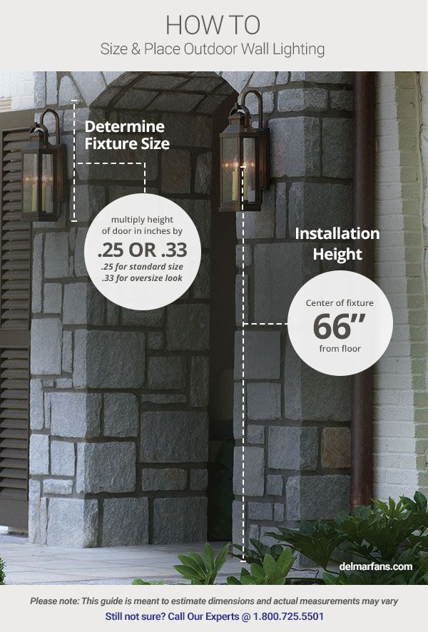 How To Size Amp Place Outdoor Wall Lighting Outdoor