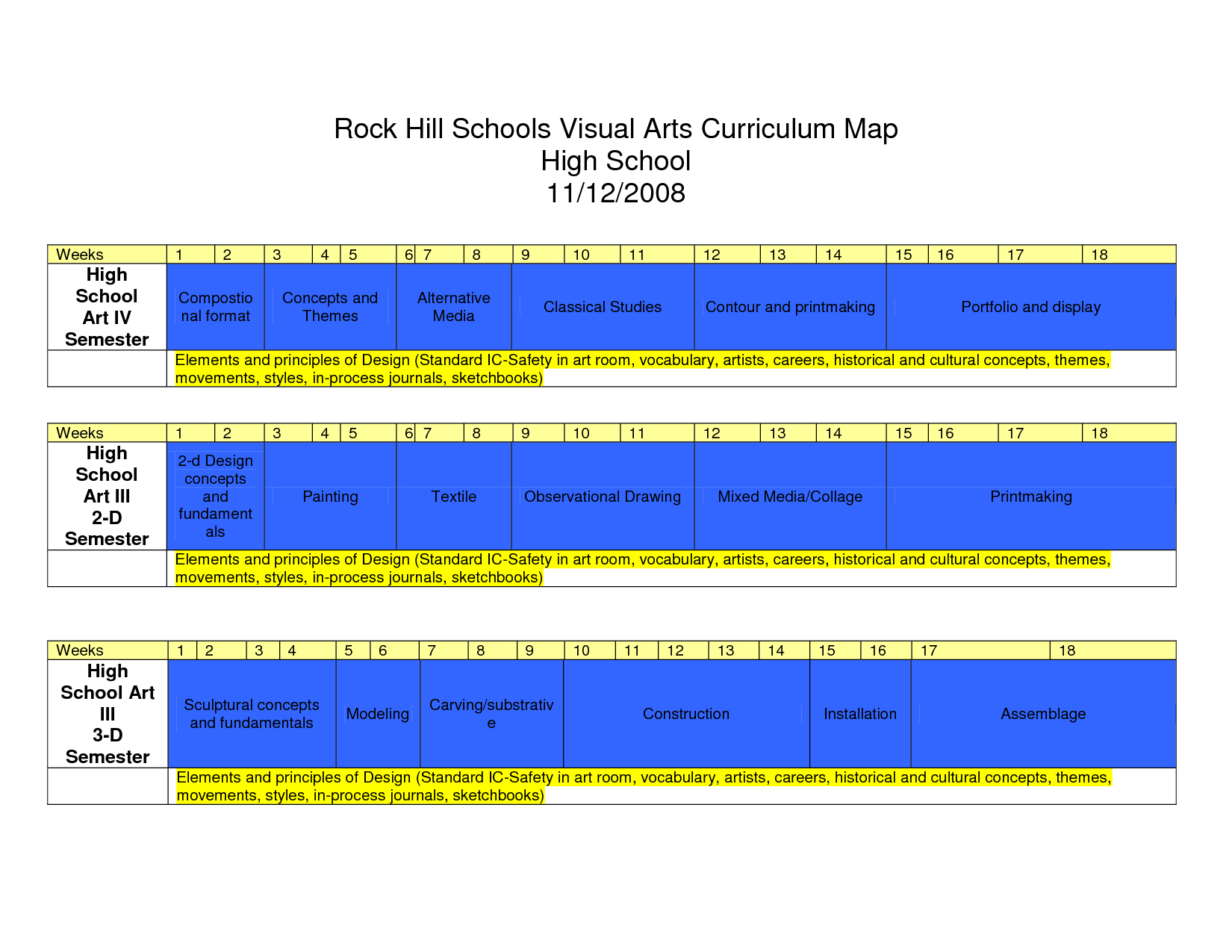 rock hill schools visual arts curriculum map high school high rock hill schools visual arts curriculum map high school