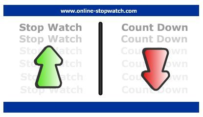 instant stopwatch http www online stopwatch com interesting