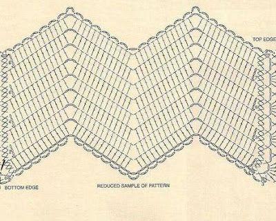 Patrón zig zag | Crochet Patrones | Pinterest | Patrones ...
