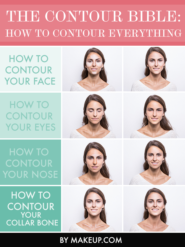 The Contour Bible: How to Contour EVERYTHING   Beauty ...
