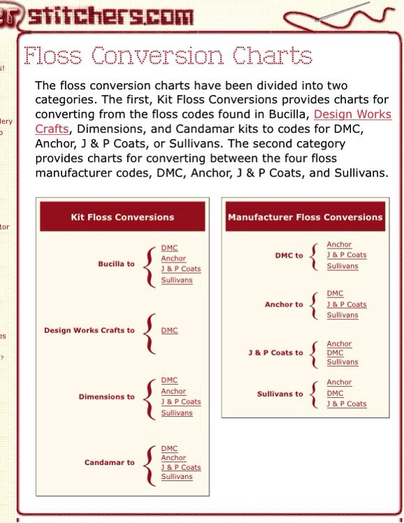 The Floss Conversion Charts Have Been Divided Into Two Categories