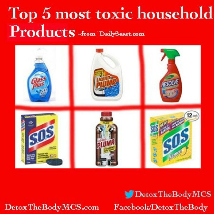 Top 5 Most Toxic Household Products