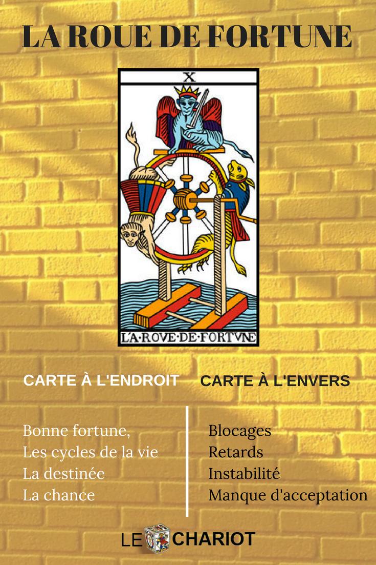 Tarot De La Chance : tarot, chance, Détails, Signification, Carte, Fortune, Tarot, Significa…, Tarot,, Carte,, Tirage