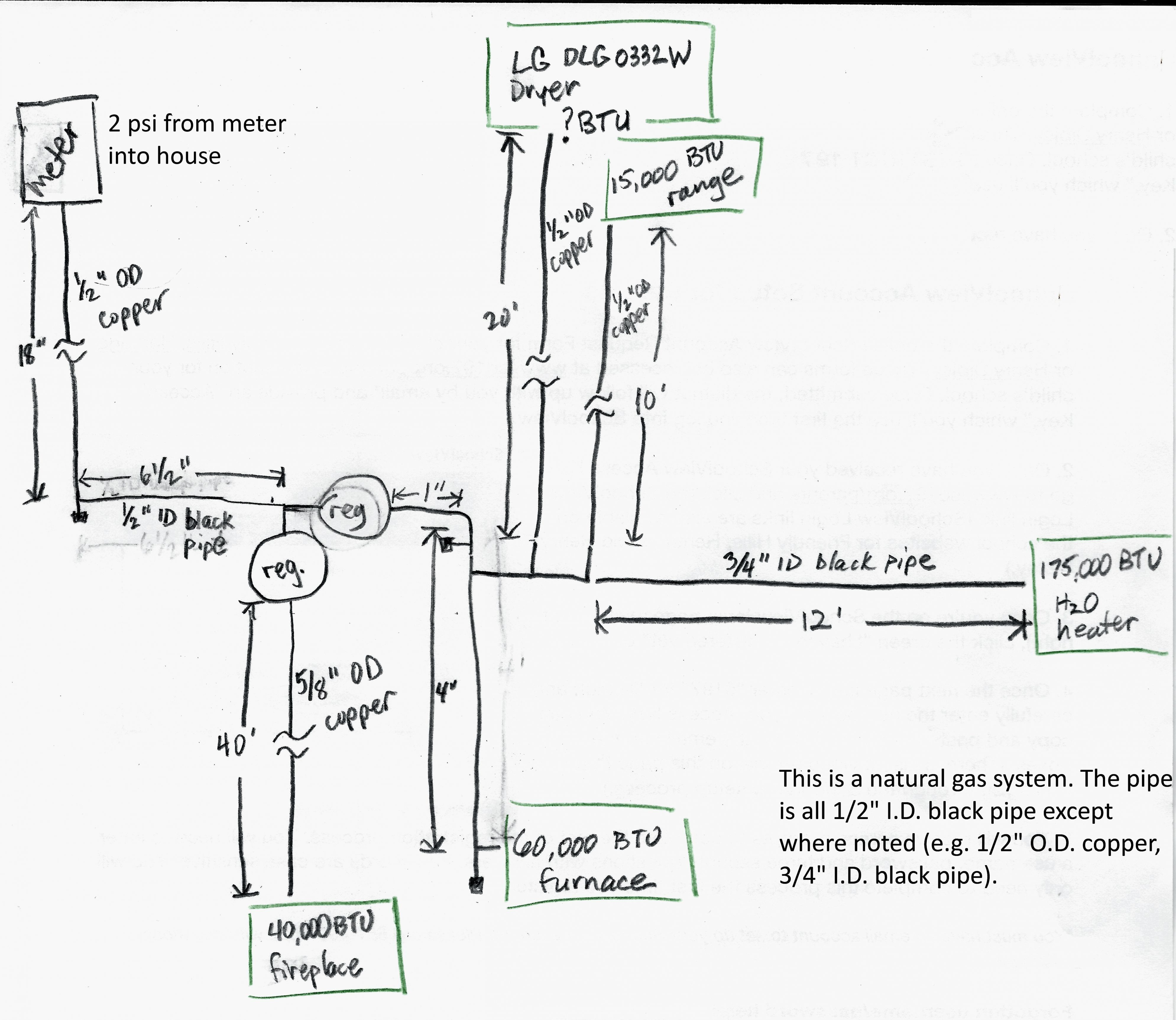 New Wiring Diagram for Trailers Australia New Wiring