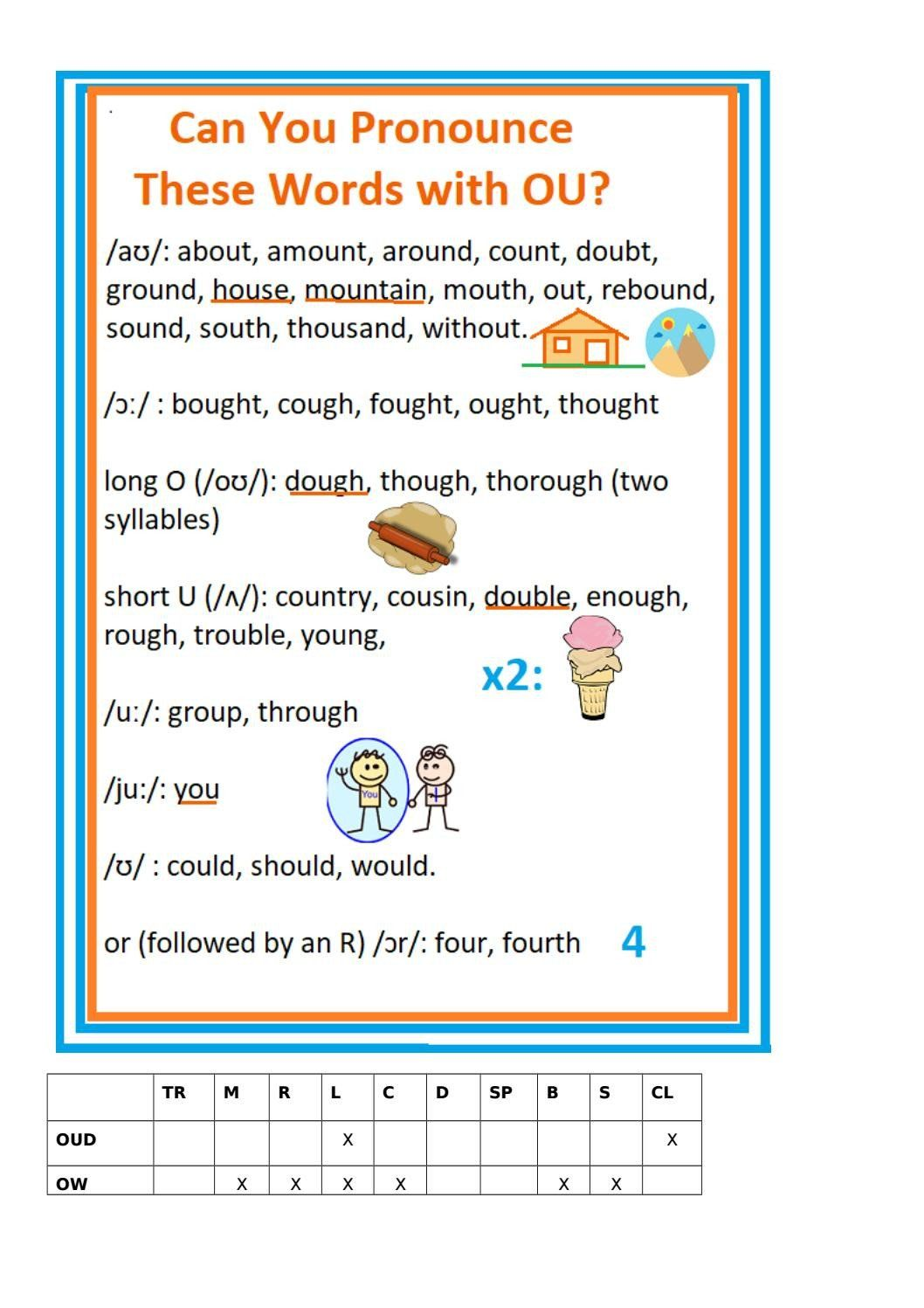Ou And Ow Words Worksheet All Phonics Worksheets By Benstead James Issuu Phonics Worksheets Words Worksheets