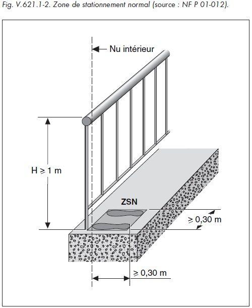 r sultat de recherche d 39 images pour dimension balcon. Black Bedroom Furniture Sets. Home Design Ideas
