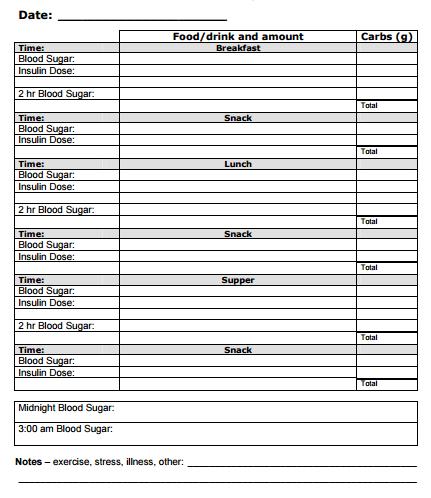 food journal template 6941 bariatric wl stuff pinterest food