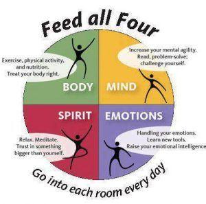 Did You Know Sugar Makes You Stupid Body Mind Spirit Mind Body Spirit Mindfulness