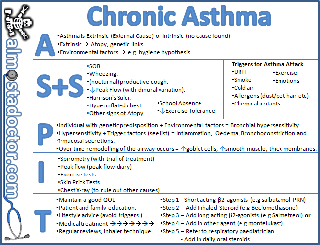 Asthma Treatment Children  Click Image To Review More Details