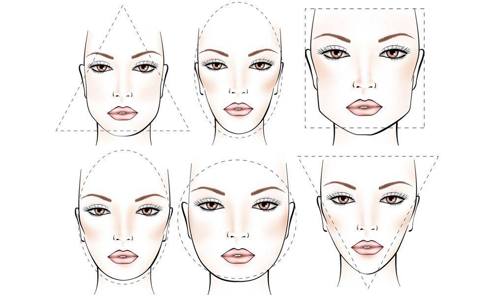 Contouring: come farlo in base alla forma del viso ...