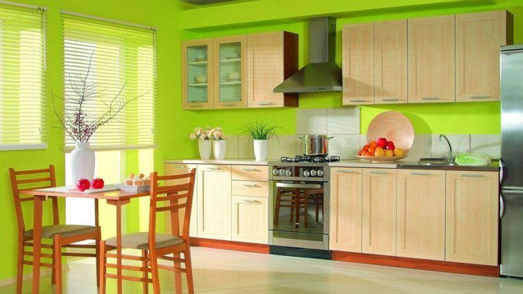 Resultado De Imagen Para Colores Para Cocina
