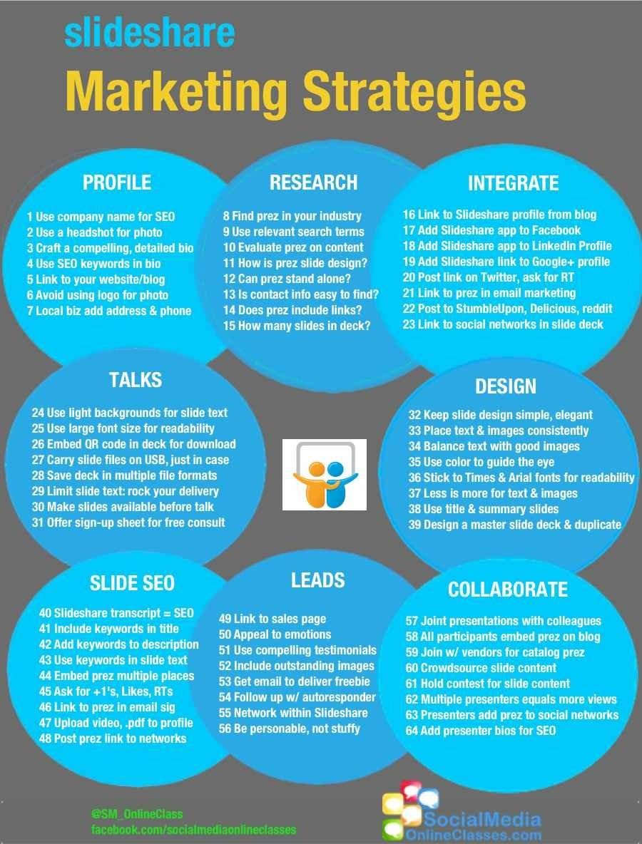 64 estrategias de marketing para Slideshare #infografia