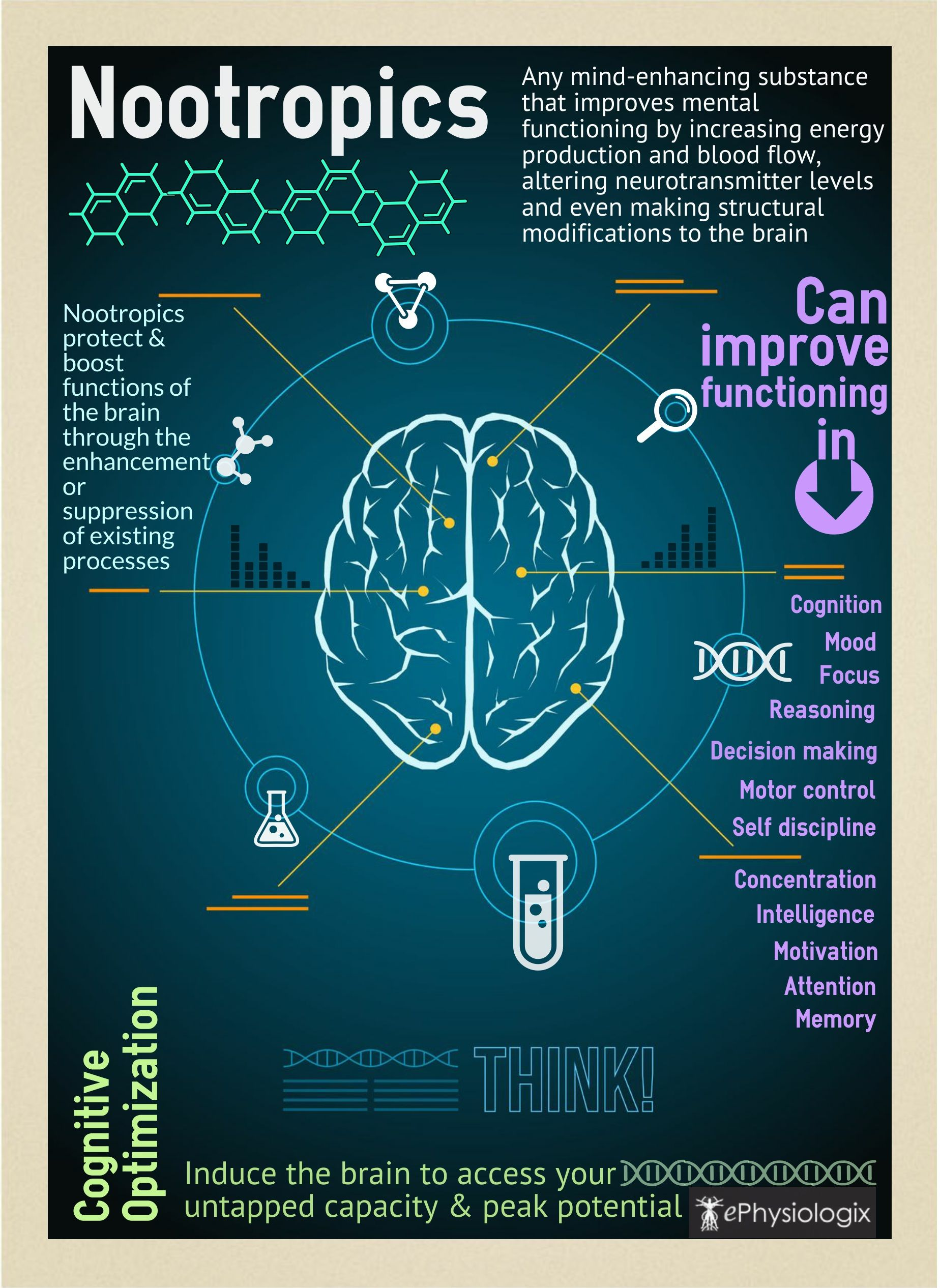 What are nootropics? Drugs to stimulate mental activity and improve memory 22