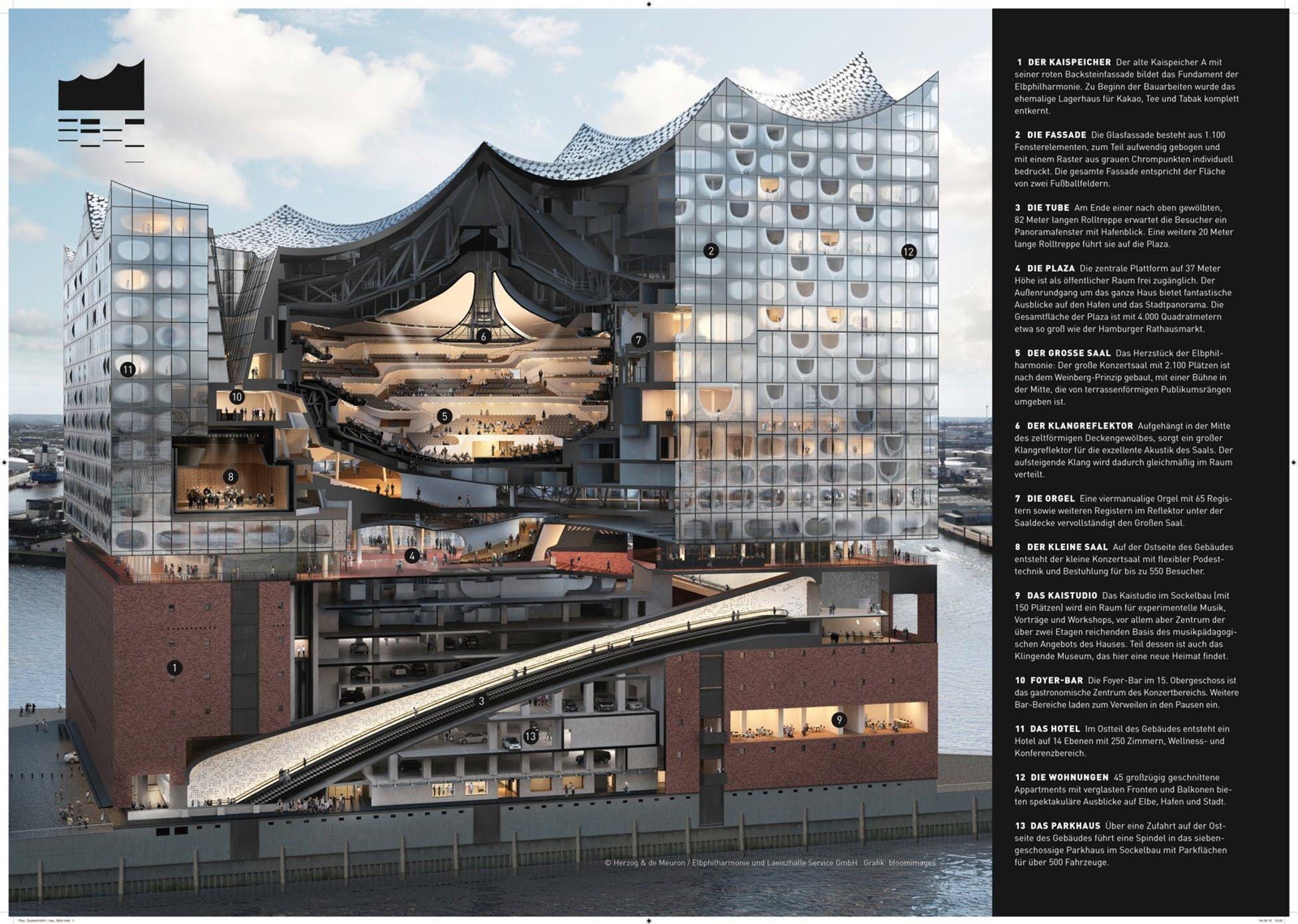 Herzog De Meuron S Elbphilharmonie Will Open On November 5 Cinema Architecture Concert Hall Architecture Architecture Building