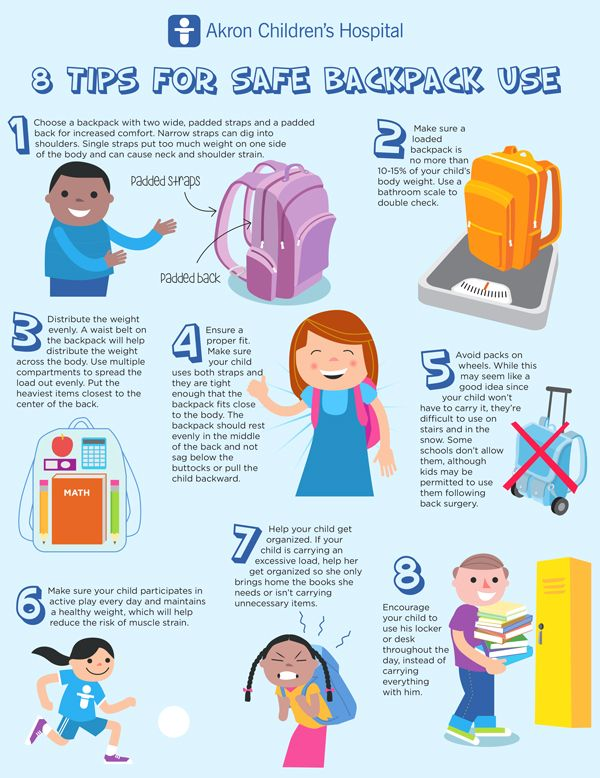 See Tips for the Proper Use of School Bags