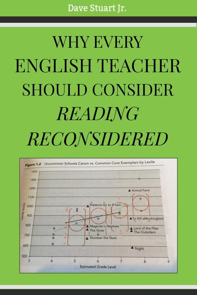 Why Every English Teacher Should Consider Reading Reconsidered
