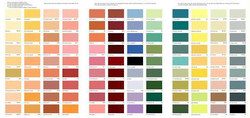 Pinturas tropical carta de colores  Imagui  Tips en 2019