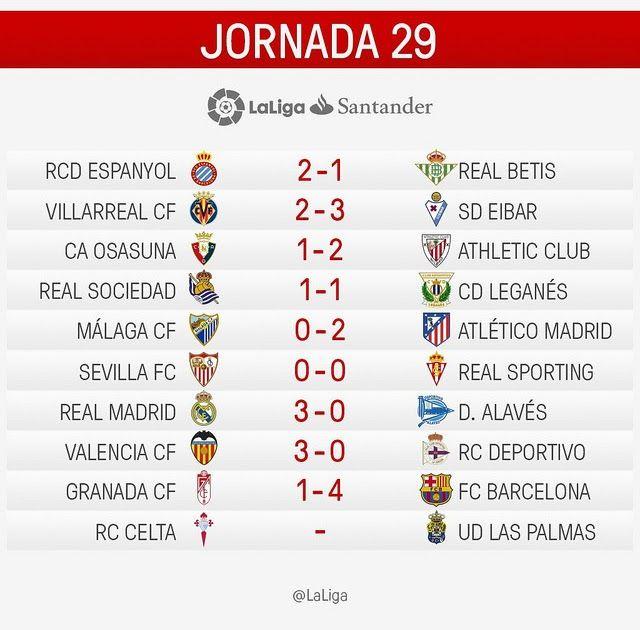 La Liga Jornada 29 Resultados Real Madrid Atletico Liga Santander Betis