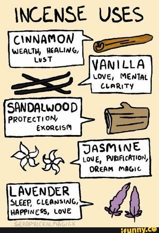 incense uses 1 - Google Search