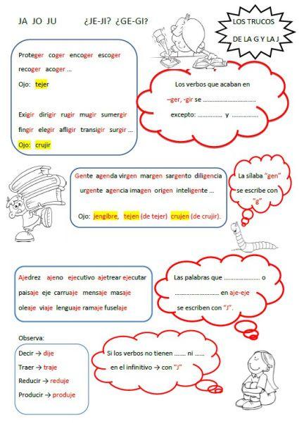 Fichas Y Carteles De Ortografía Para Imprimir Ortografía Estrategias De Escritura Lecciones De Gramática