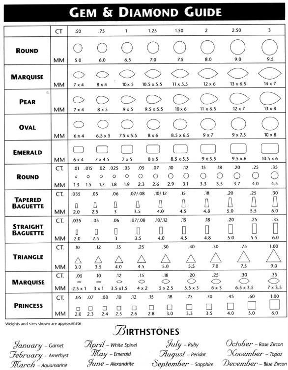 Superieur Diamond Size Chart Template 10 Best Images Of Printable Diamond Size Chart    Diamond Carat .