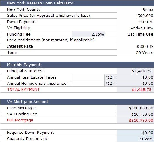 Va Loan Calculator For New York Va Loan Calculator Loan