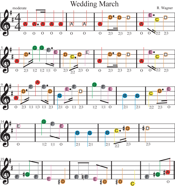 Color Coded Free Violin Sheet Music For The Wedding March