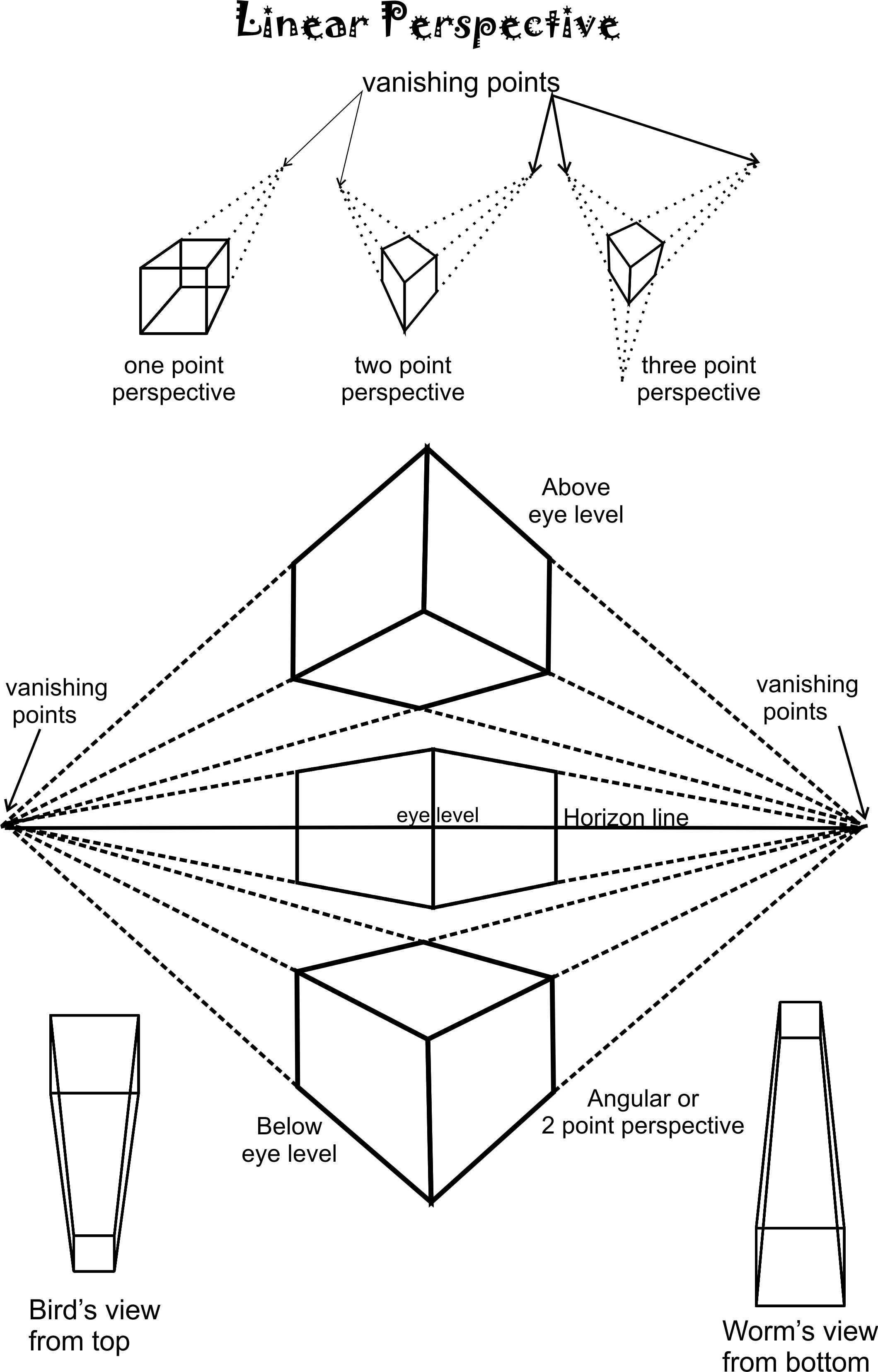 Perspektive Hauser