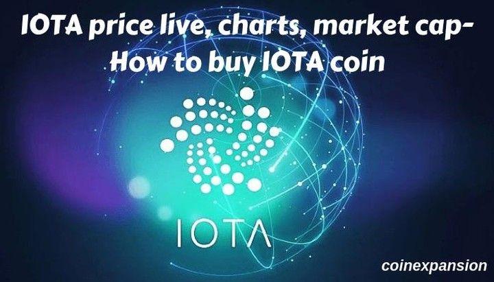 How to buy IOTA (MIOTA) IOTA (MIOTA) price live, charts