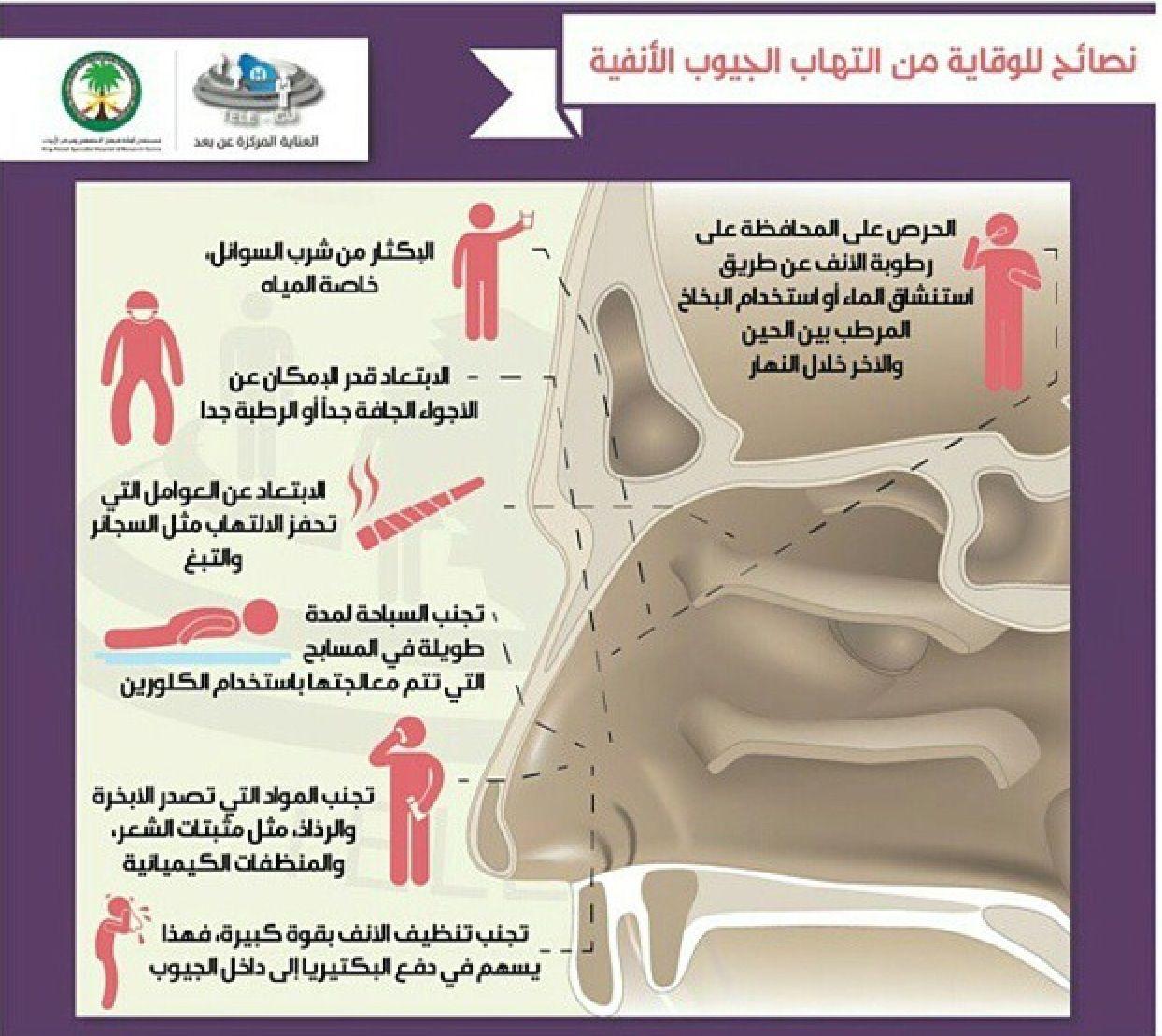 نصائح للوقاية من التهاب الجيوب الأنفية Lull Health Care