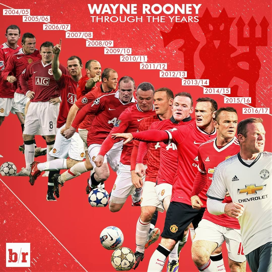 A Great Asset To His Team He Will Come Good Again Manchester United Wayne Rooney The Unit