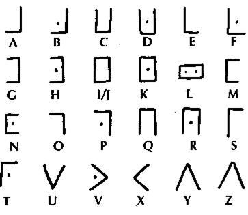 Alfabetos MisticosAlfabeto Maconico  Various Alphabets
