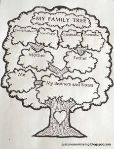Cute Family Tree Template For Kids 4 Family Tree Drawing