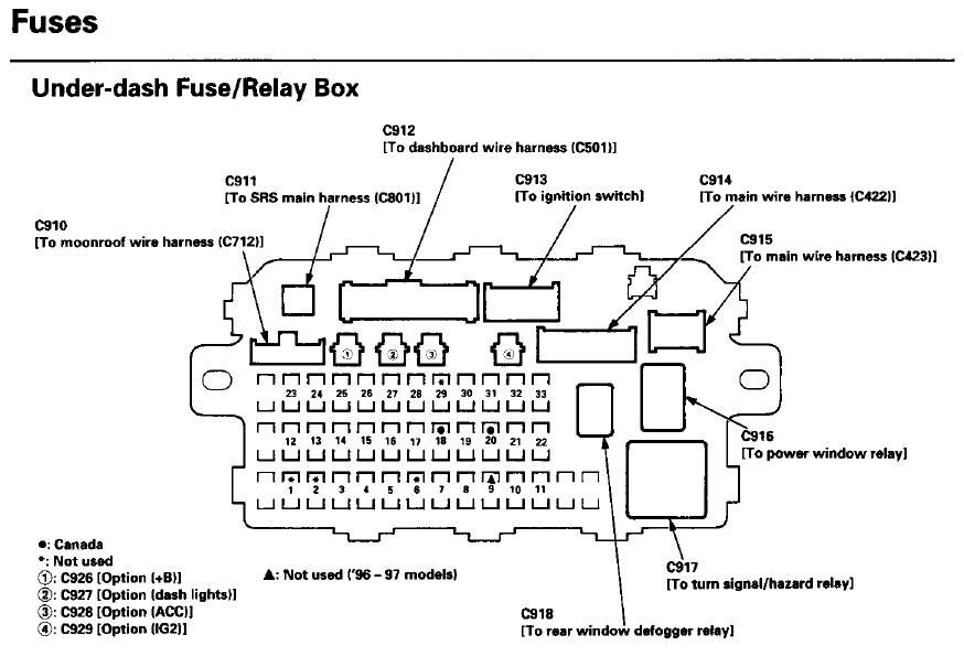 68357d93a8f73391551ec8658e26d653 2008 honda civic si fuse box diagram efcaviation com  at aneh.co