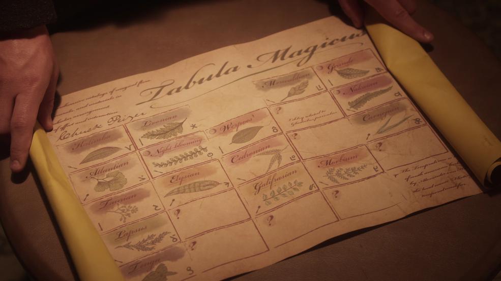 List Of Ingredients Just Add Magic Wiki Fandom In 2020 Just Add Magic List Of Spices Magic Recipe