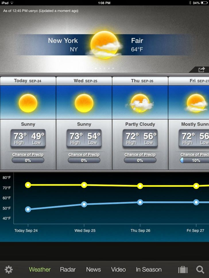The Weather Channel For iPad App The weather channel