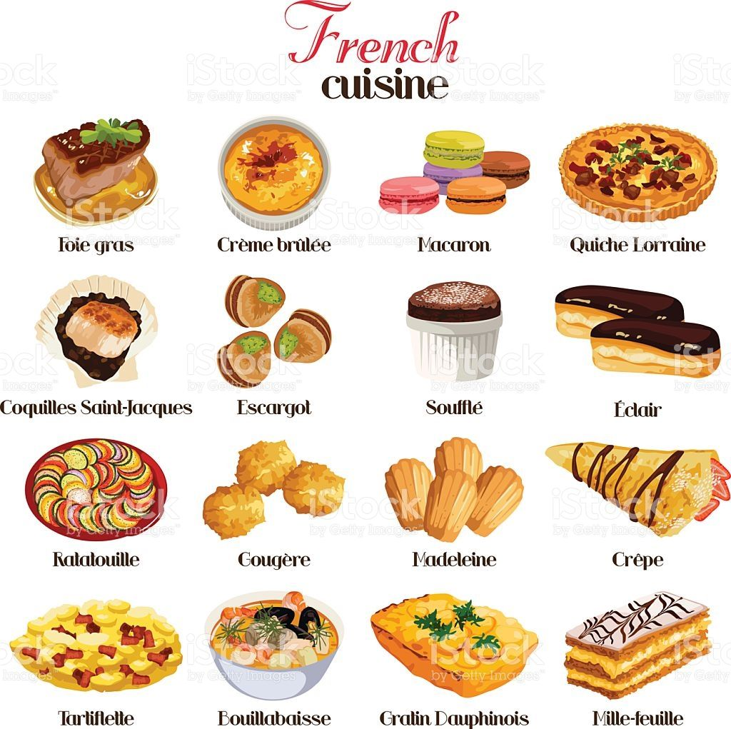 A Vector Illustration Of French Cuisine Icon Sets Aesthetic Food Food Illustrations Food Recipies