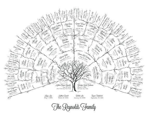 Ancestor & Genealogy Family Tree Fan Chart { 5 Generations