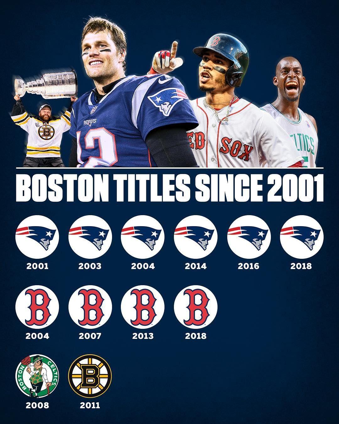 Espn On Instagram City Of Champions New England Patriots Wallpaper Espn New England Patriots